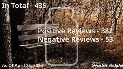 Solgar Male Multiple Reviews