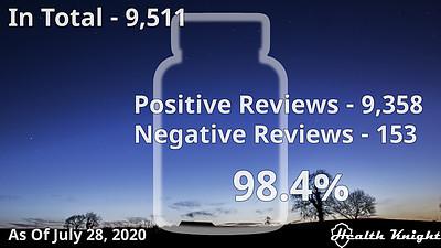 Dr. Emil Collagen Reviews