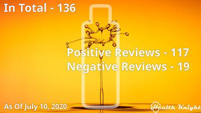 PuraThrive Curcumin Gold Reviews