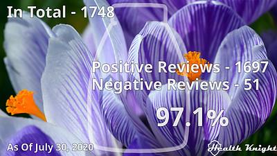 Sanar Collagen Wrinkle Formula Reviews